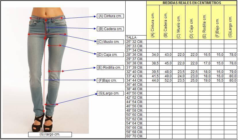 A continuación encontrarás una tabla en la que recopilamos las diferentes equivalencias entre tallas de pantalón de hombre, para que tengas una visión más global de la talla que te correspondería en España, en el sistema internacional o si has medido tu cintura y tienes el contorno en centímetros.