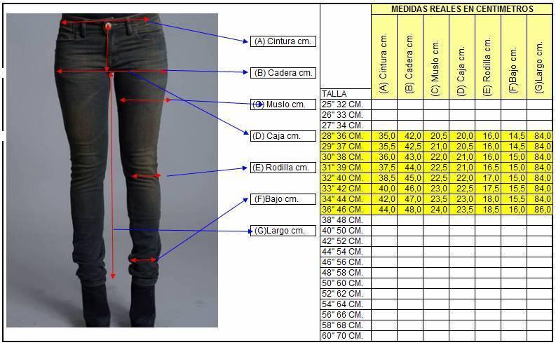 Caster Jeans | Grundlæggende Jeans kvinde | Yam Noa ...